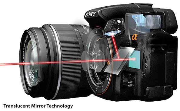Kuumad kuulujutud: Sony lõpetab SLT-kaamerate valmistamise. Arendab uut tehnoloogiat, mis teeb tuule alla Canonile ja Nikonile