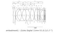 Olympus plaanib luua f/1.0 avaga objektiiviga kompaktkaamera