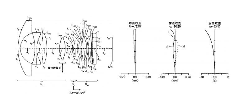 Kuumad kuulujutud: Tamron patenteeris stabilisaatoriga 10mm kalasilmobjektiivi