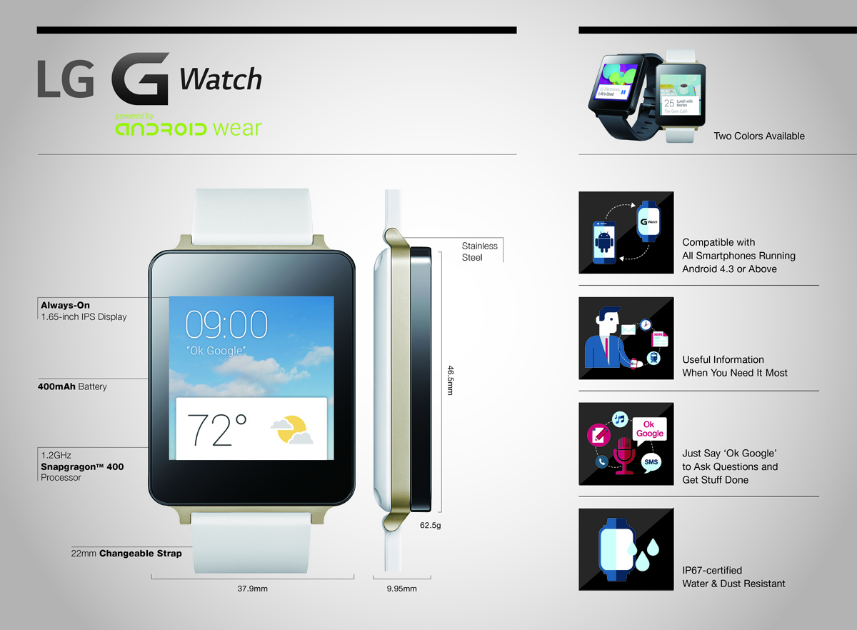 LG_G_Watch_Inforgraphic