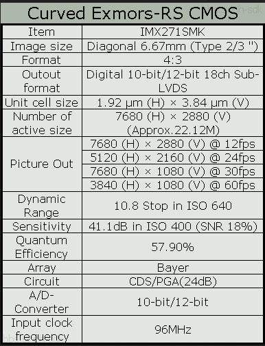 01-sony-nogus-sensor