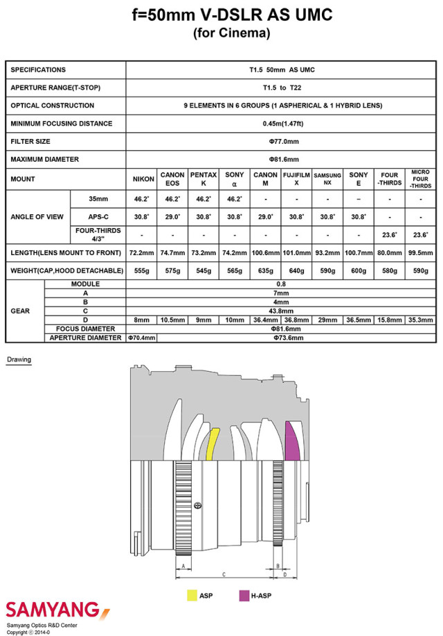 Specification_50mm-T1-640x920