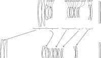 Tamroni uued patendid vihjavad hübriidkaameraobjektiividele