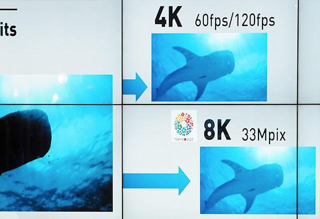 Panasonic tahab aastaks 2020 välja anda 8K võimekusega kaamera