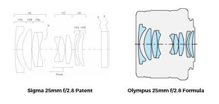 Sigma patent paljastab 25mm f1.2 objektiivi Olympuse ja Panasonicu hübriidkaameratele
