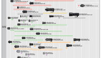 Uuendatud Pentax peegelkaamerate objektiivide plaan keskendub täiskaadrile