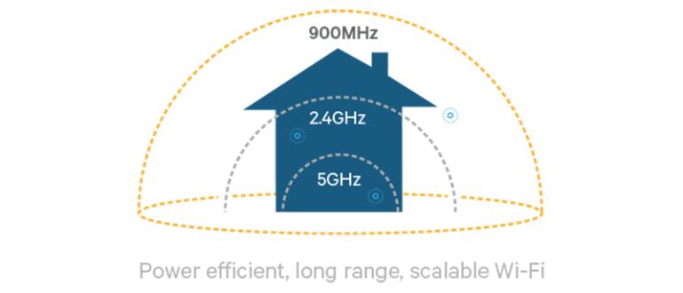 Uus WiFi standard on laiema levikualaga, parema läbimisvõimega ning energiasäästlik