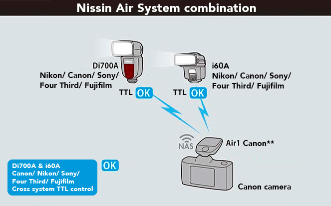 Nissin_Marketing_Press_Release_i60A-1
