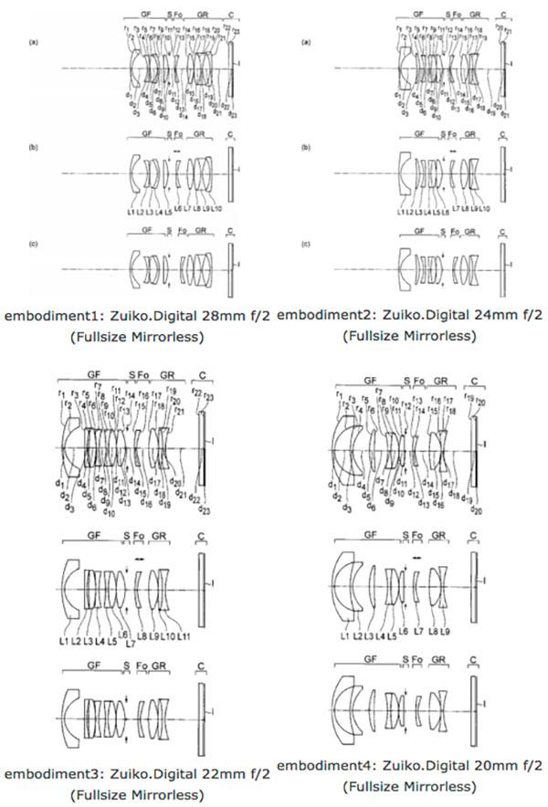 olympus patent-1
