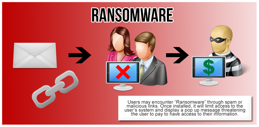 ransomware-2