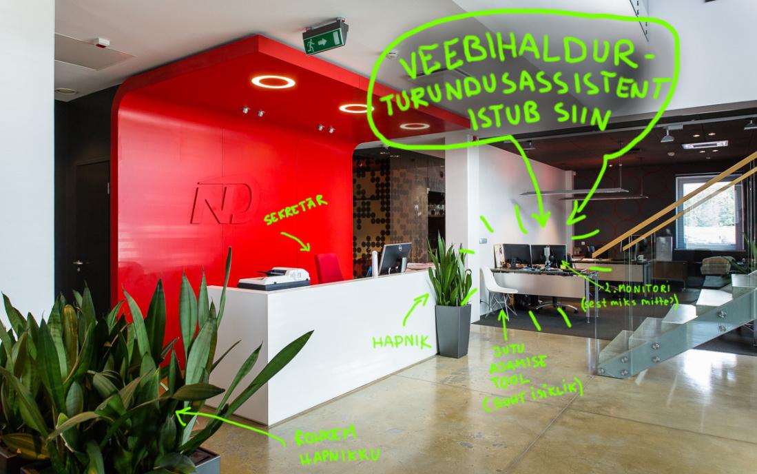 kontor-turunduskonsultant-2