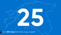 Tähistame e-poes Eesti Vabariigi taasiseseisvumist raju lisaallahindlusega