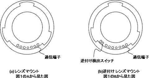 Canoni patent paljastab kahe bajonetikinnitusega objektiivi