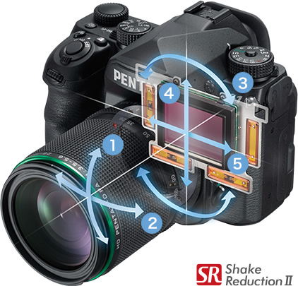 pentax-k-1-5-axis-stabilisation