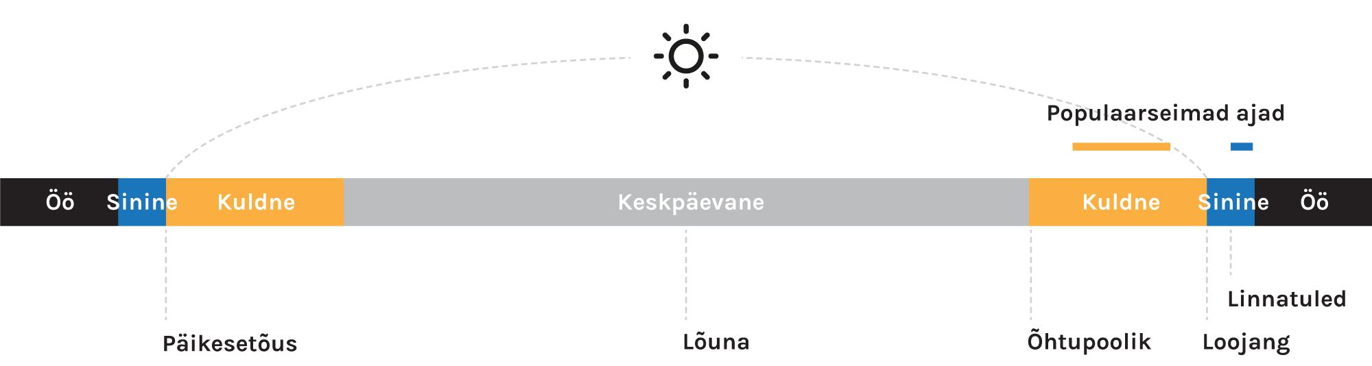 valgused-joonis-kaupo-kalda-photopointi-ajaveeb