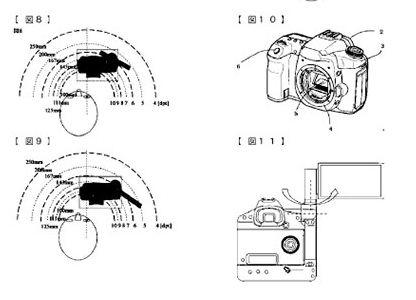 Canon on patenteerinud huvitava ekraanilahenduse