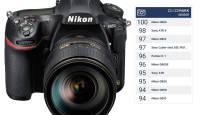 Nikon D850 peegelkaamera tõusis DxOMark sensoritestis 100 punktiga esikohale