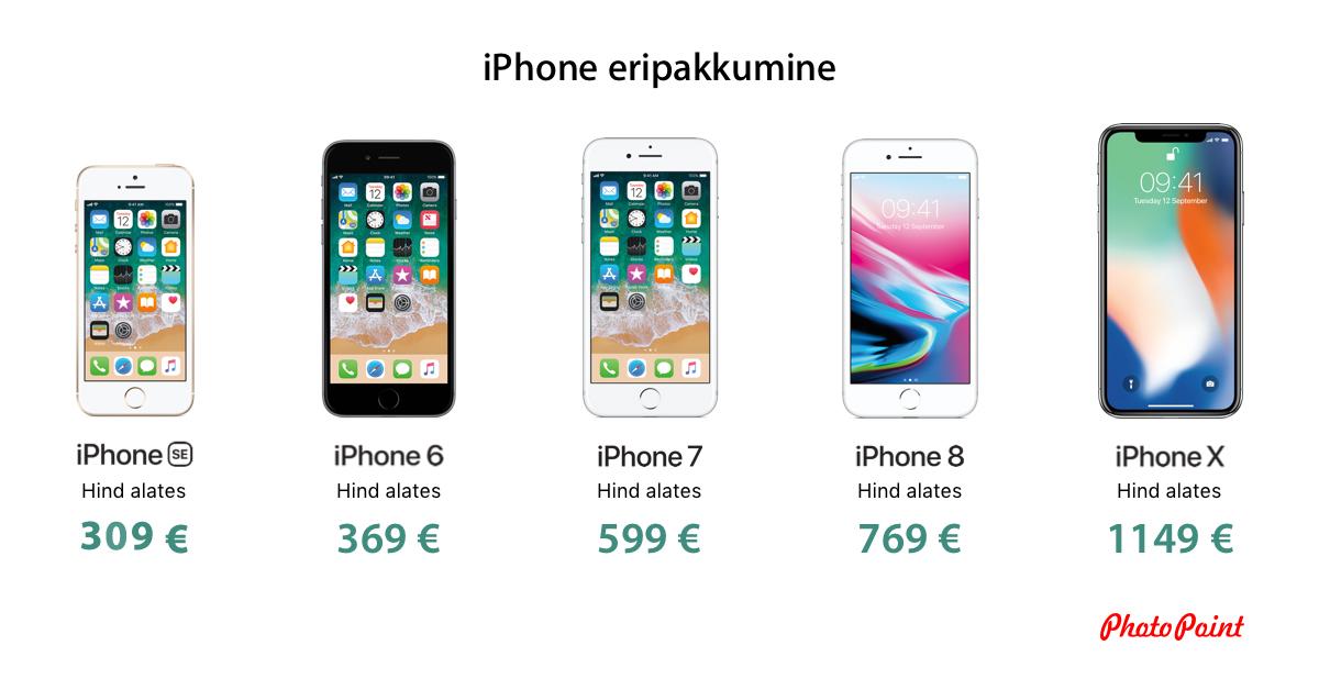 Soodushinnaga Apple iPhone nutitelefon on ideaalne kingitus kooli lõpetajale