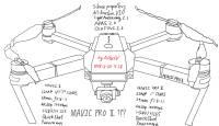Tulevase DJI Mavic Pro 2 drooni tehniliste andmete kohta viimased kõlakad