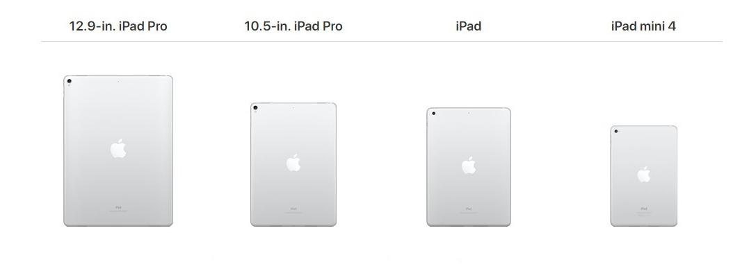millist-apple-ipad-tahvelarvutit-valida-photopoint