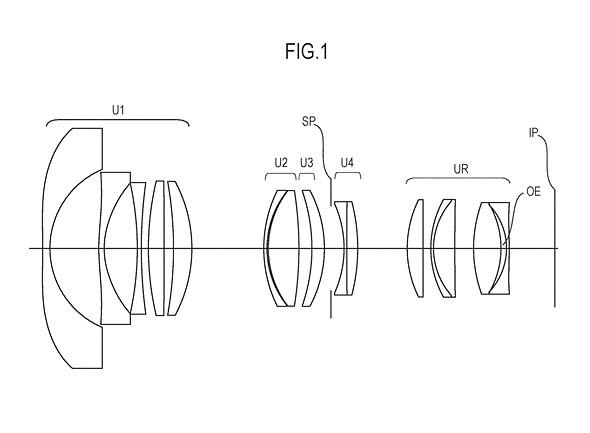 Canoni uus patent tõotab RF bajonetile põnevaid uudised